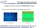 to image formation principle