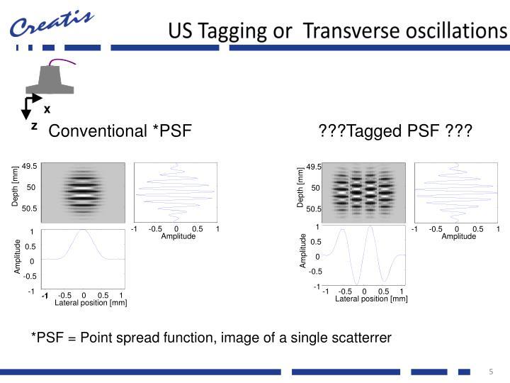 US Tagging or  Transverse oscillations