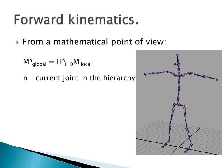 Forward kinematics.