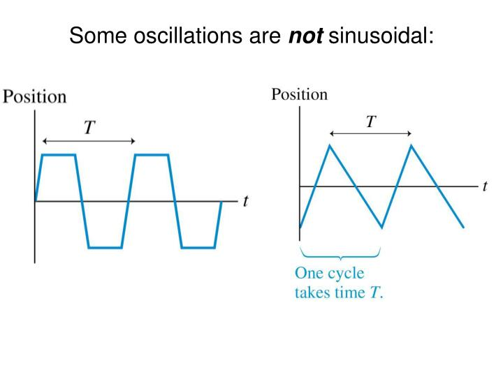 Some oscillations are