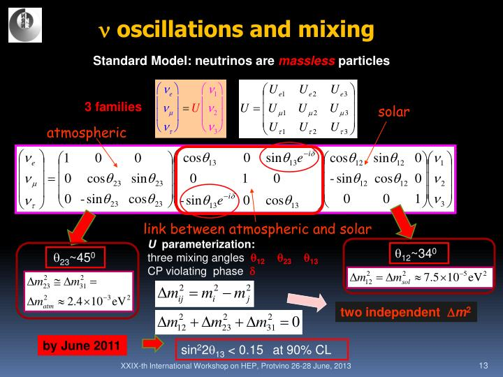 oscillations and m