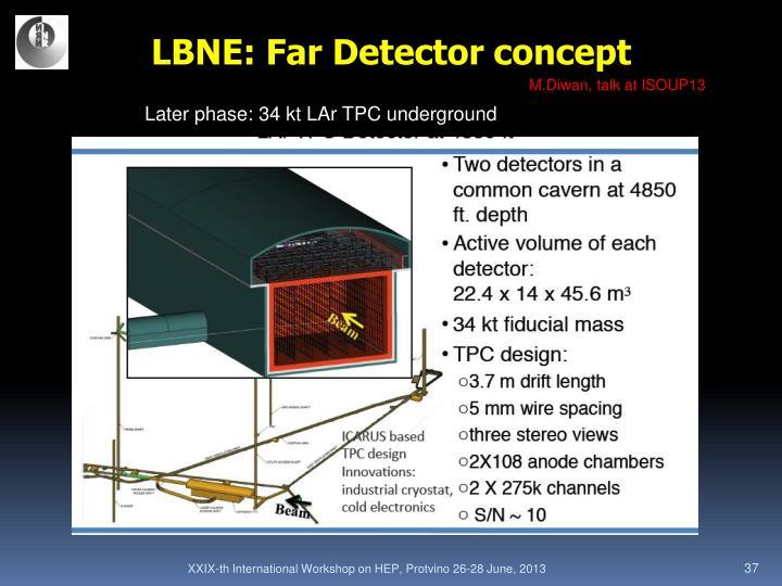 LBNE: Far Detector concept