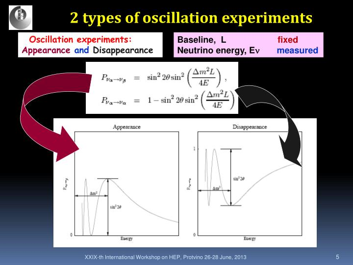 2 types of oscillation experiments