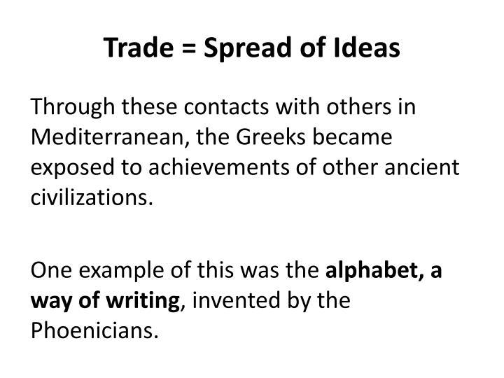 Trade = Spread of Ideas