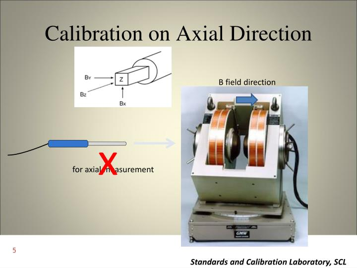 Calibration on Axial Direction