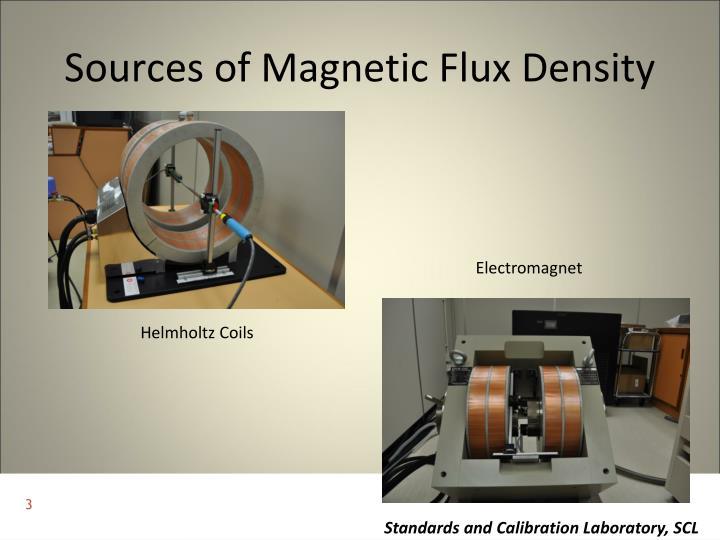 Sources of Magnetic Flux Density