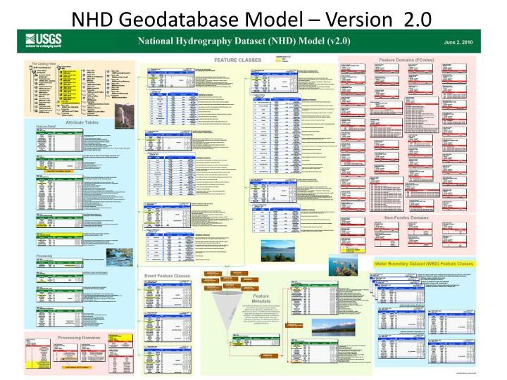 NHD Geodatabase Model – Version