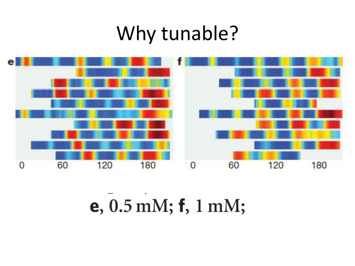 Why tunable?