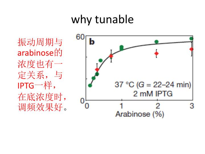 why tunable