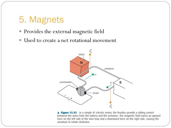 5. Magnets