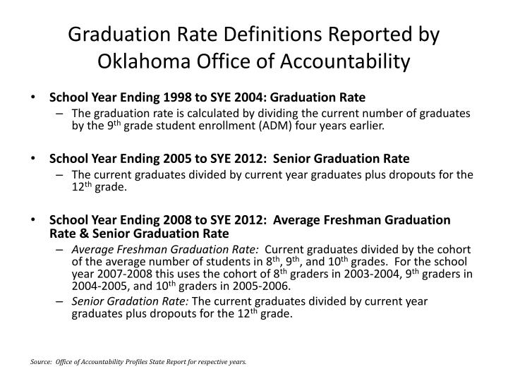 Graduation Rate Definitions Reported by Oklahoma Office of Accountability