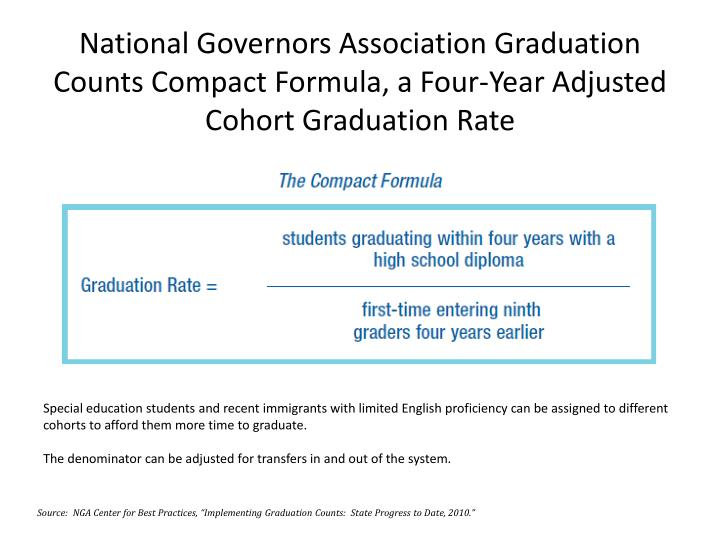 National Governors Association Graduation Counts Compact Formula, a Four-Year Adjusted Cohort Graduation Rate