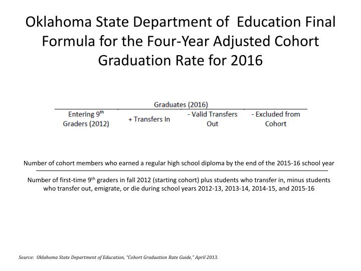 Oklahoma State Department of  Education Final Formula for the Four-Year Adjusted Cohort Graduation Rate for 2016