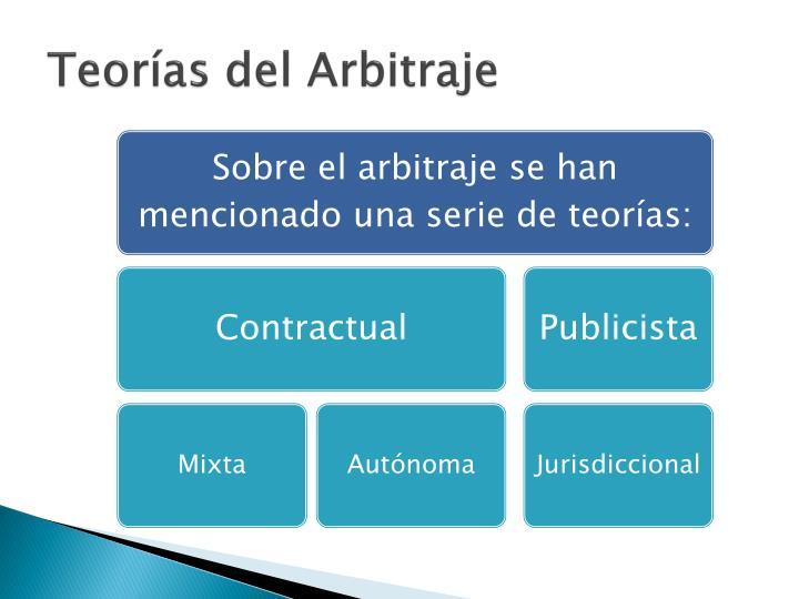 Teorías del Arbitraje