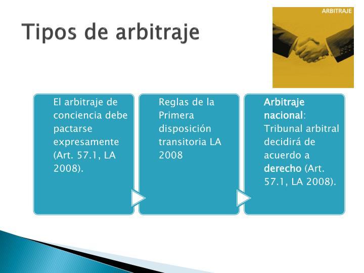Tipos de arbitraje