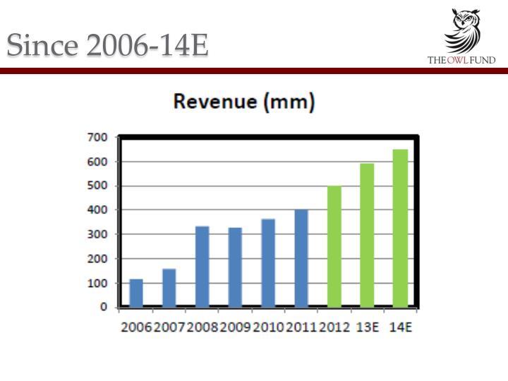 Since 2006-14E