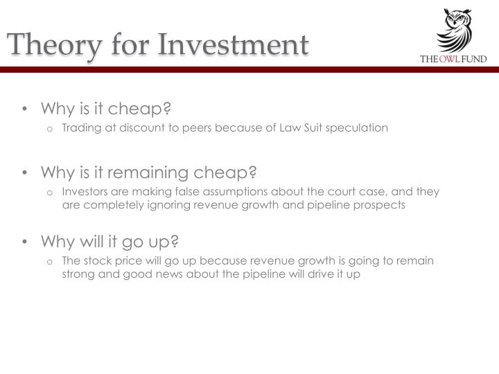 Theory for Investment