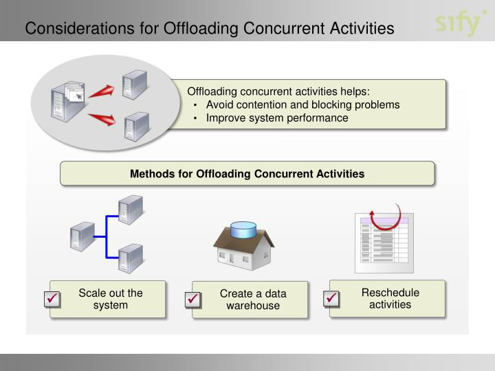 Considerations for Offloading Concurrent Activities