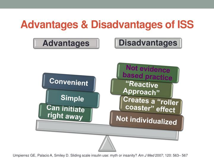 Advantages & Disadvantages of ISS