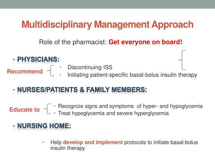 Multidisciplinary Management Approach