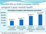 familial hiv or aids increases risk for caregiver s poor mental health