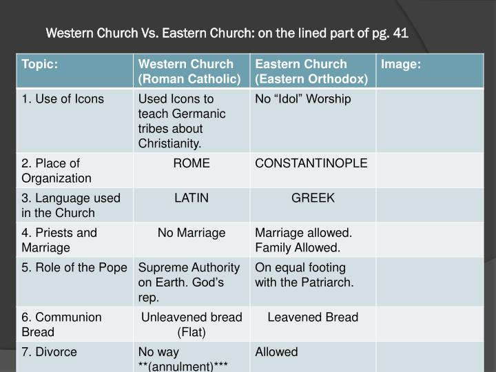 Western Church Vs. Eastern Church: on the lined part of pg. 41