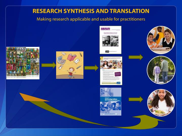 RESEARCH SYNTHESIS AND TRANSLATION