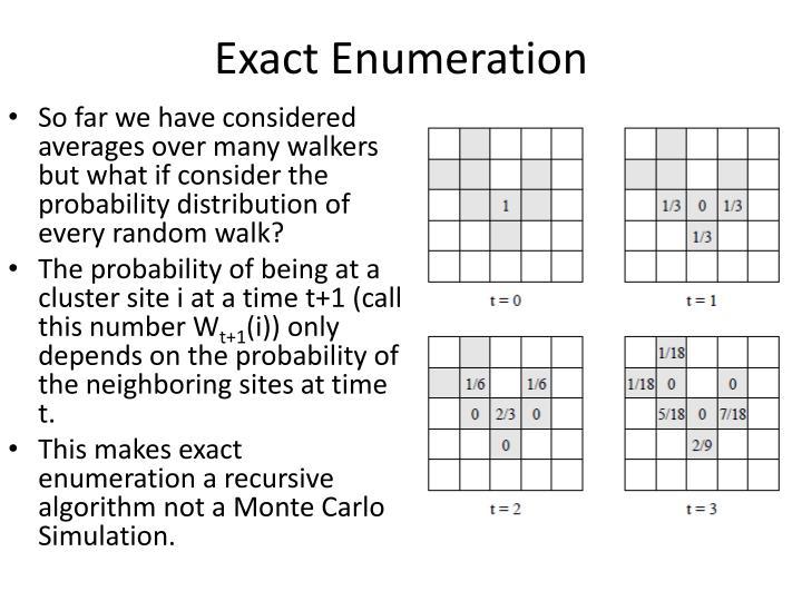 Exact Enumeration