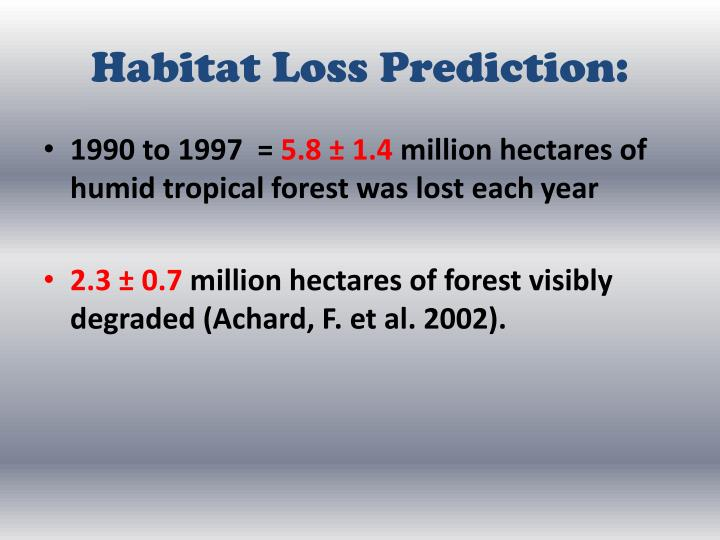 Habitat Loss Prediction: