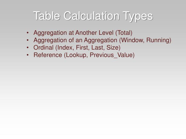 Table Calculation Types