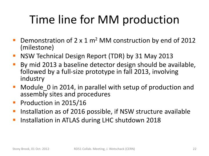 Time line for MM production