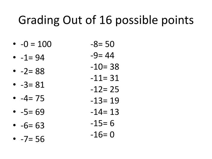 Grading Out of 16 possible points