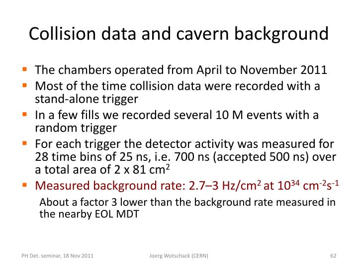 Collision data and cavern background