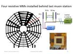 four resistive mms installed behind last muon station