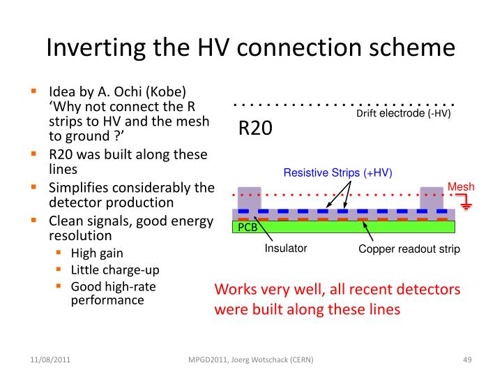 Inverting the HV connection scheme
