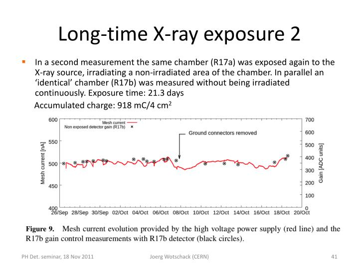 Long-time X-ray exposure 2