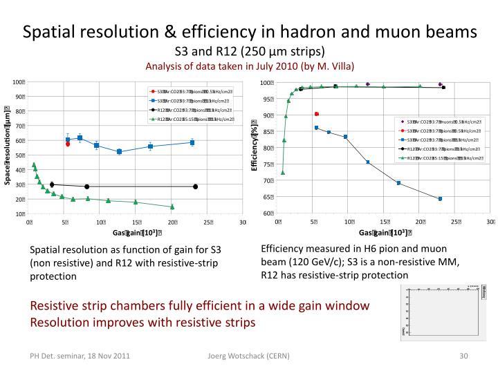 Spatial resolution & efficiency