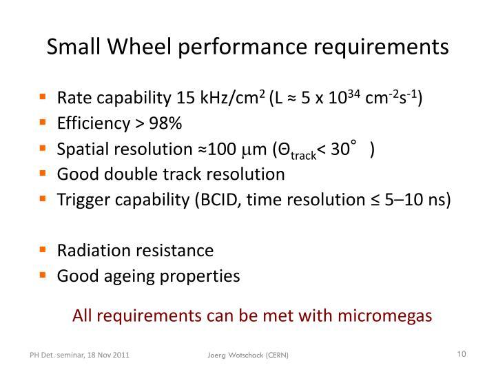 Small Wheel p