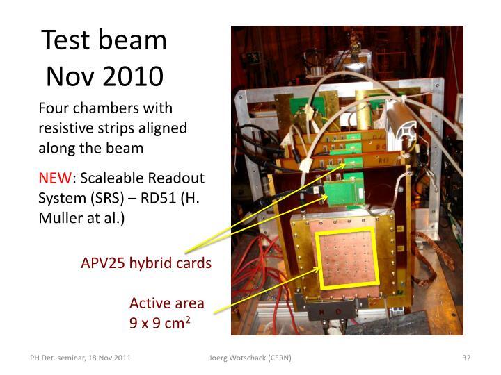 Test beam