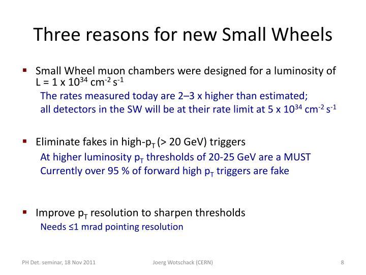 Three reasons for new Small Wheels