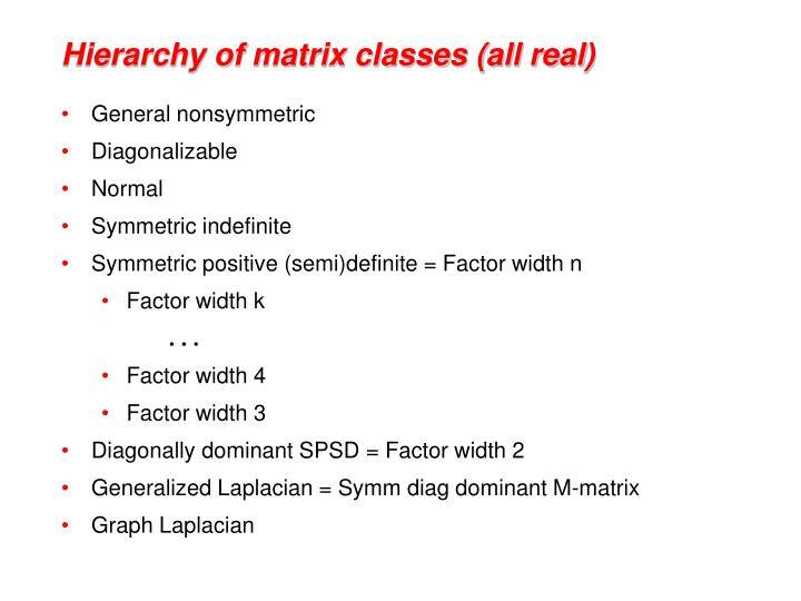 Hierarchy of matrix classes (all real)