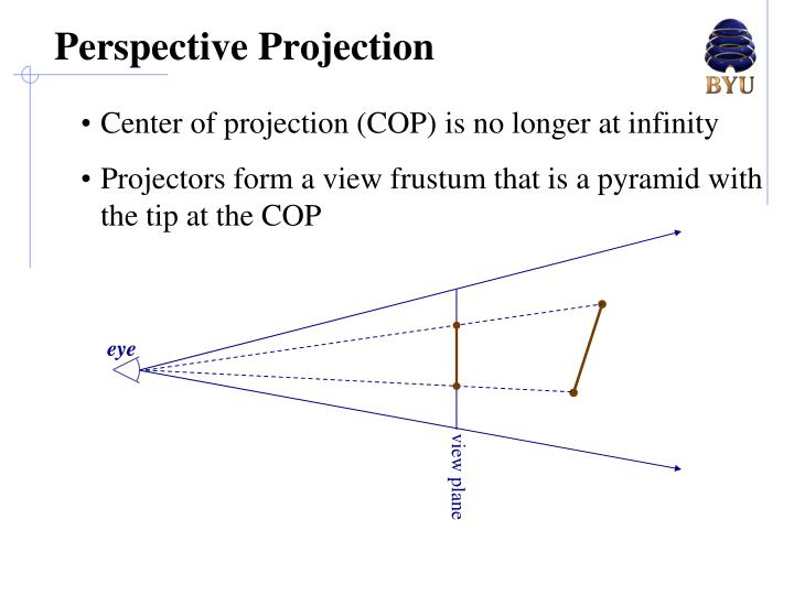 Perspective Projection