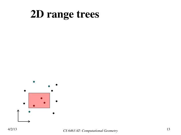 2D range trees