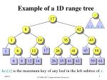 example of a 1d range tree1