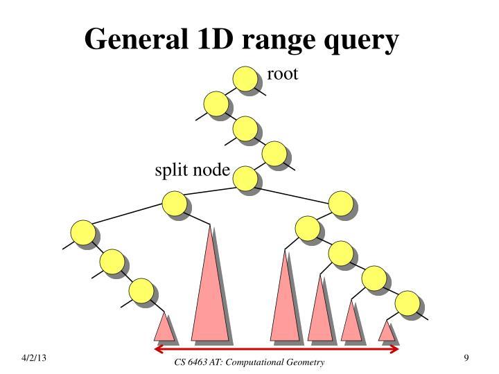 General 1D range query