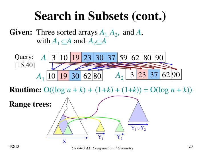 Search in Subsets (cont.)