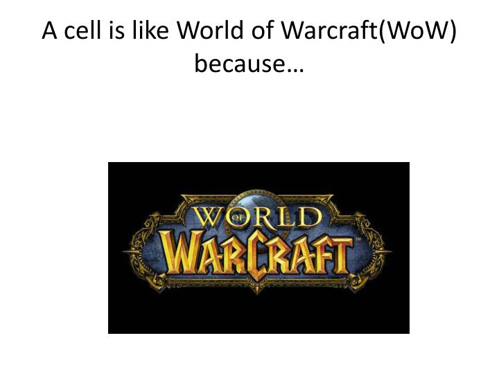 A cell is like World of