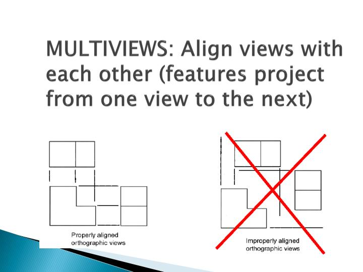 MULTIVIEWS: Align views with each other (features project from one view to the next)