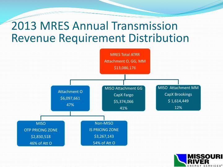 2013 MRES Annual Transmission
