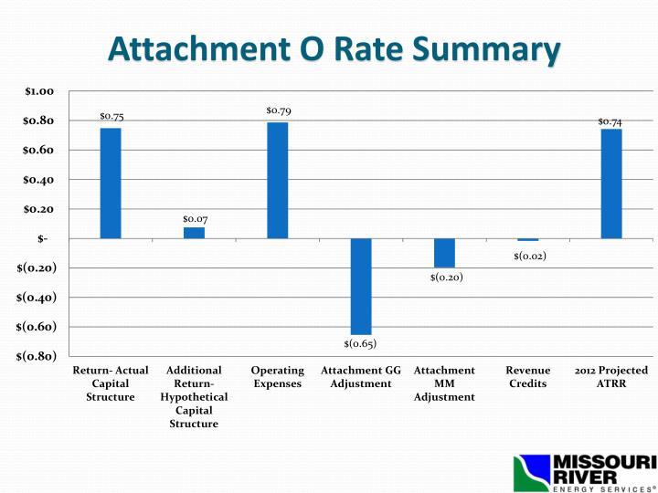 Attachment O Rate